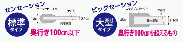 奥行き100cm以下はセンセーション(標準タイプ) 奥行き100cmを超えるものはビッグセーション(大型タイプ)